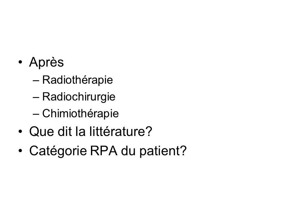 Catégorie RPA du patient