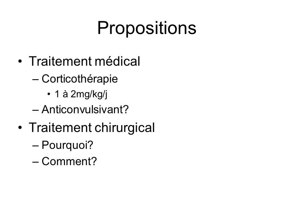 Propositions Traitement médical Traitement chirurgical Corticothérapie