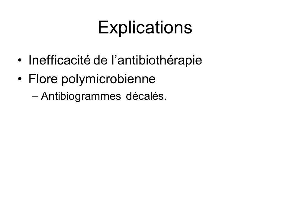Explications Inefficacité de l'antibiothérapie Flore polymicrobienne