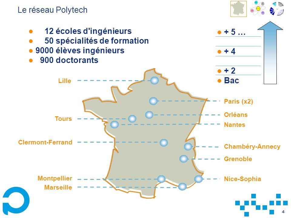 Le réseau Polytech + 5 … + 4. + 2. Bac. 12 écoles d ingénieurs. 50 spécialités de formation. 9000 élèves ingénieurs.