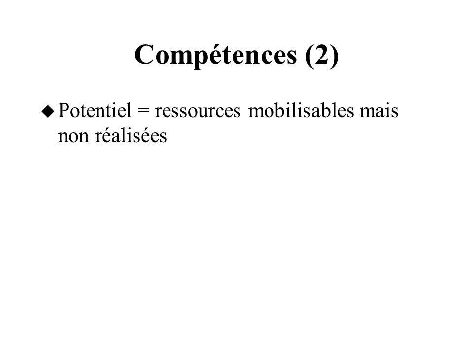 Compétences (2) Potentiel = ressources mobilisables mais non réalisées
