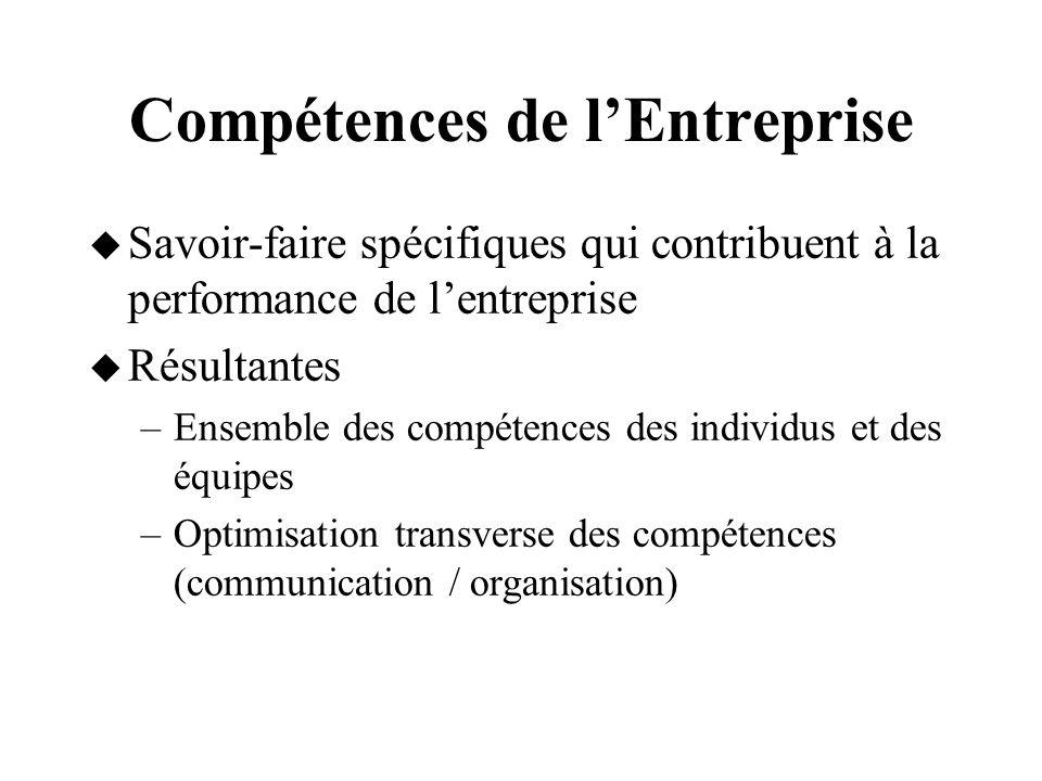 Compétences de l'Entreprise
