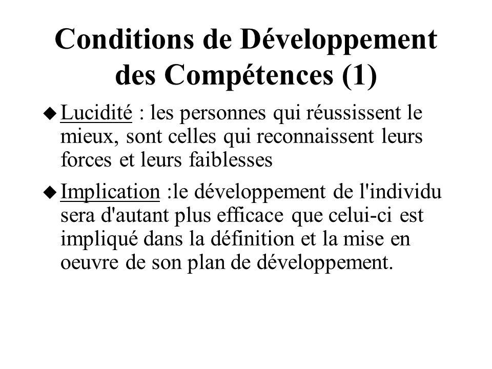 Conditions de Développement des Compétences (1)
