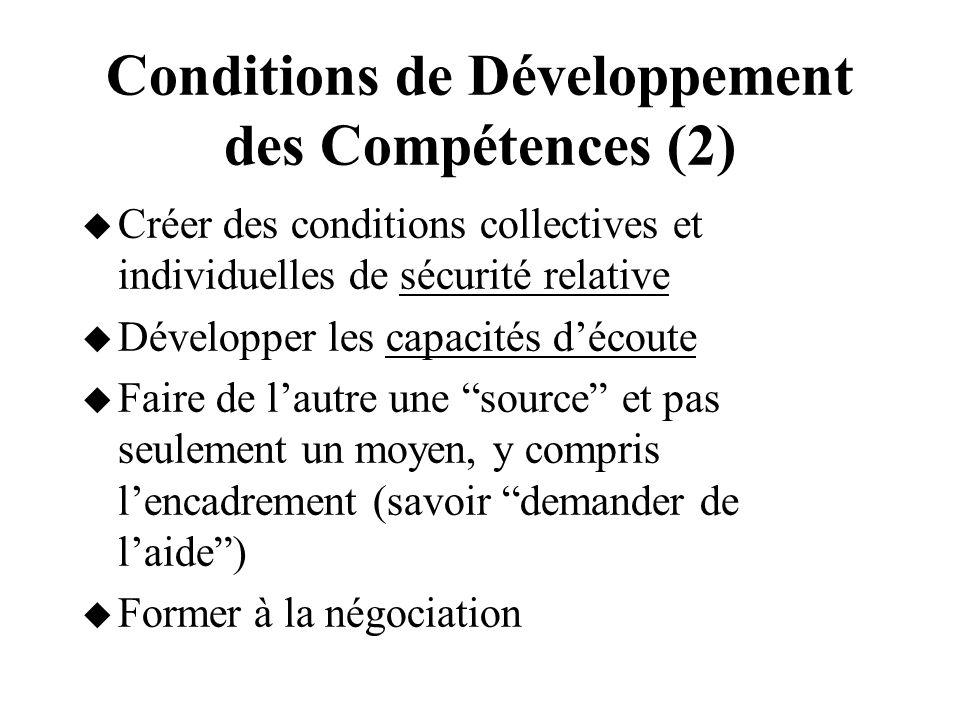 Conditions de Développement des Compétences (2)