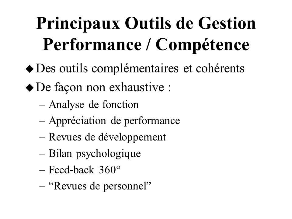 Principaux Outils de Gestion Performance / Compétence