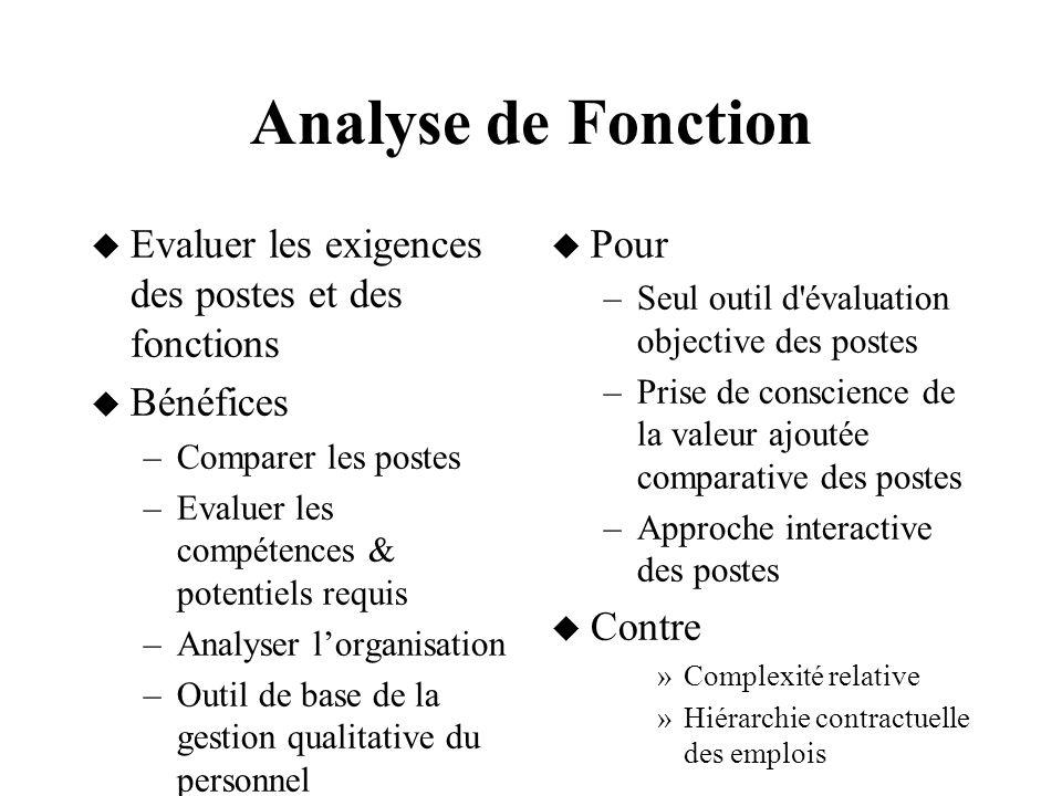 Analyse de Fonction Evaluer les exigences des postes et des fonctions