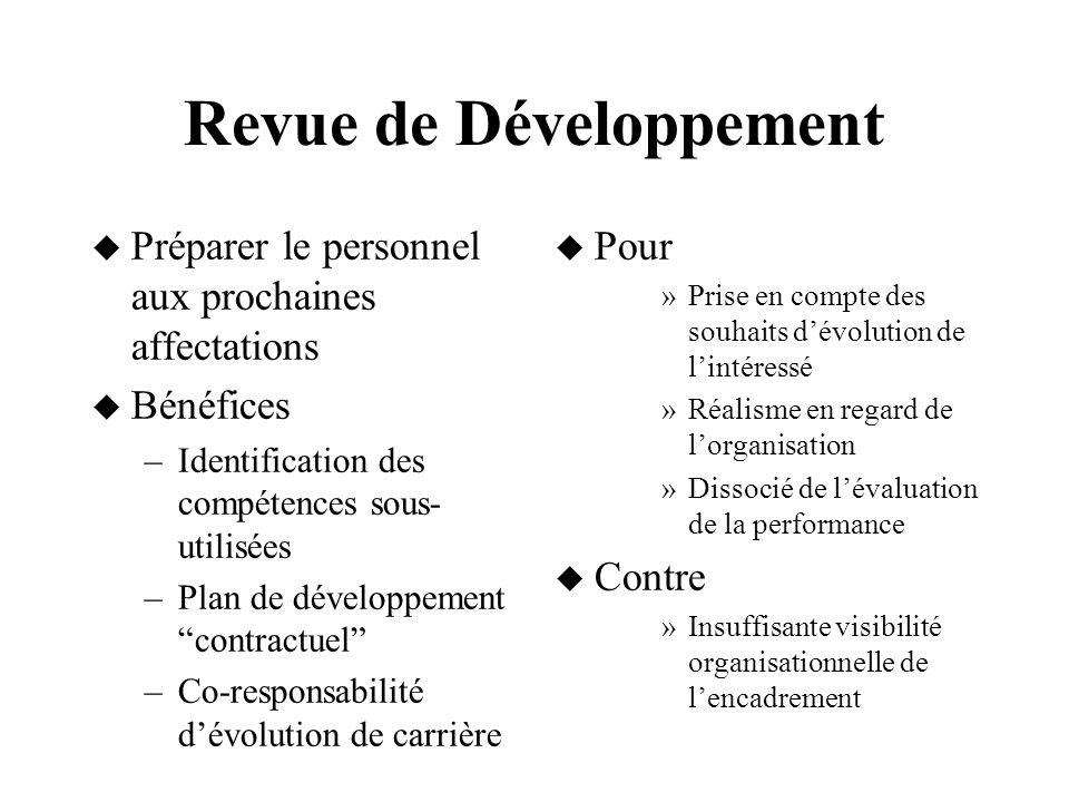 Revue de Développement