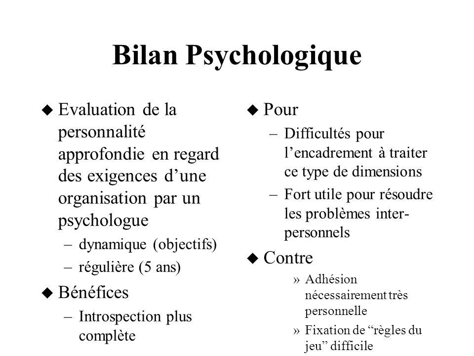 Bilan PsychologiqueEvaluation de la personnalité approfondie en regard des exigences d'une organisation par un psychologue.