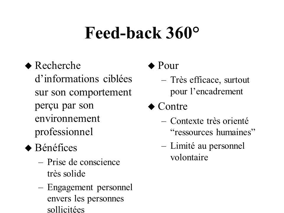 Feed-back 360°Recherche d'informations ciblées sur son comportement perçu par son environnement professionnel.