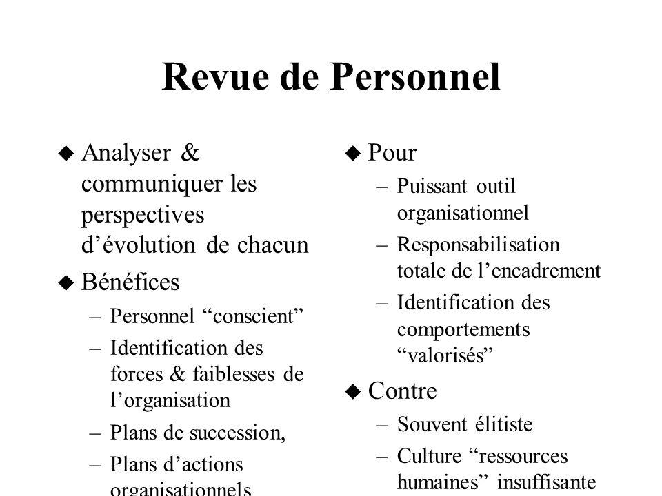 Revue de PersonnelAnalyser & communiquer les perspectives d'évolution de chacun. Bénéfices. Personnel conscient