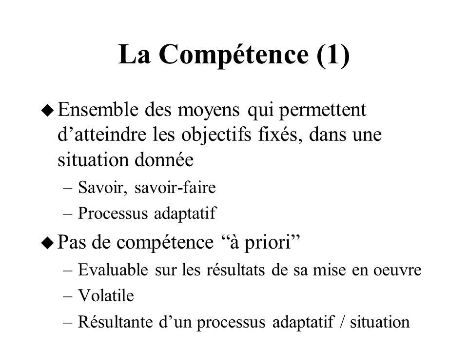 La Compétence (1)Ensemble des moyens qui permettent d'atteindre les objectifs fixés, dans une situation donnée.