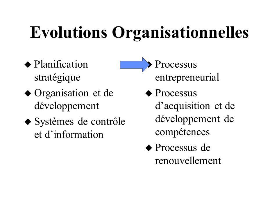 Evolutions Organisationnelles