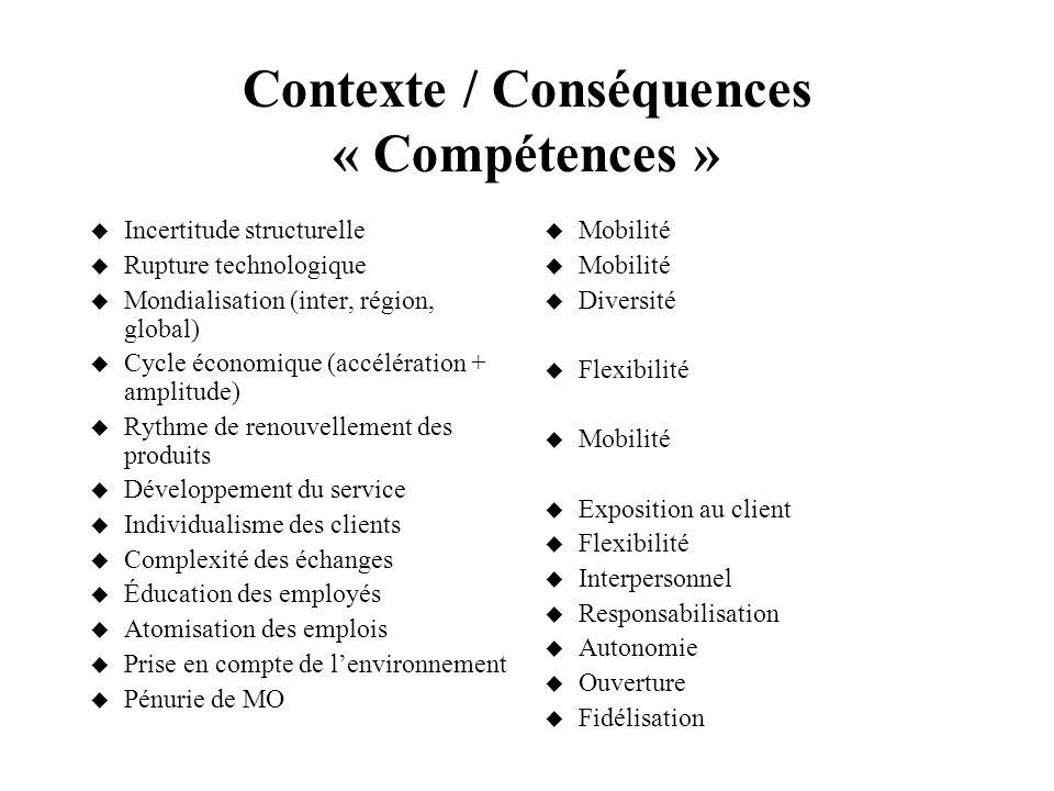 Contexte / Conséquences « Compétences »