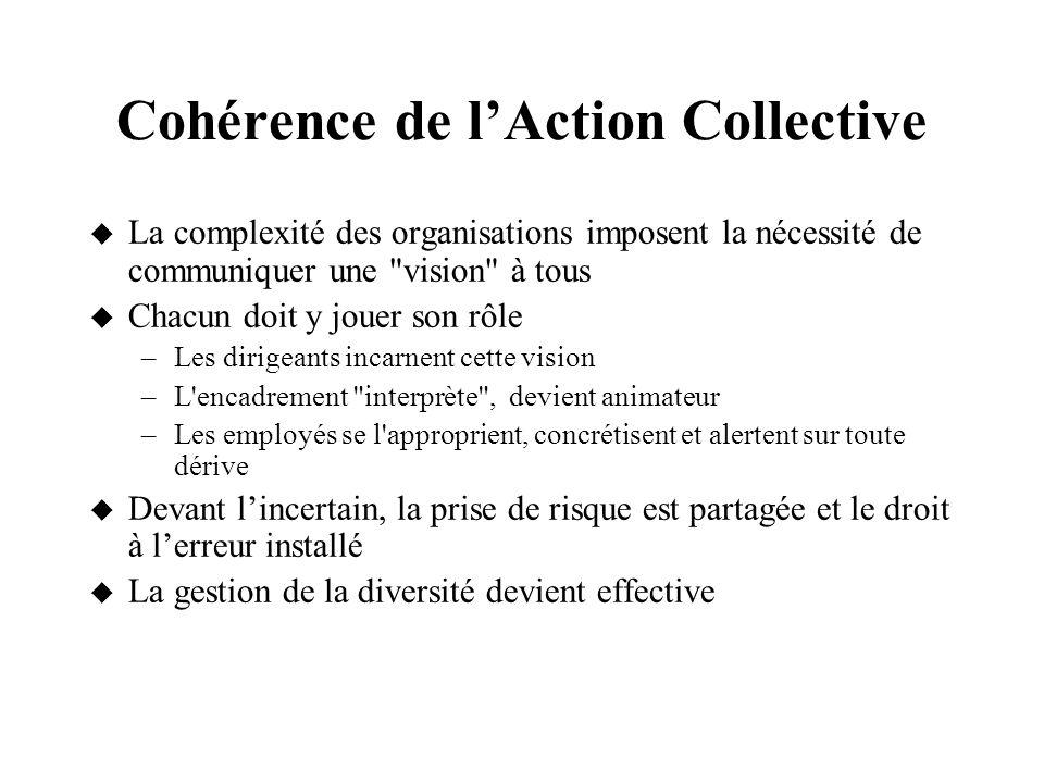 Cohérence de l'Action Collective