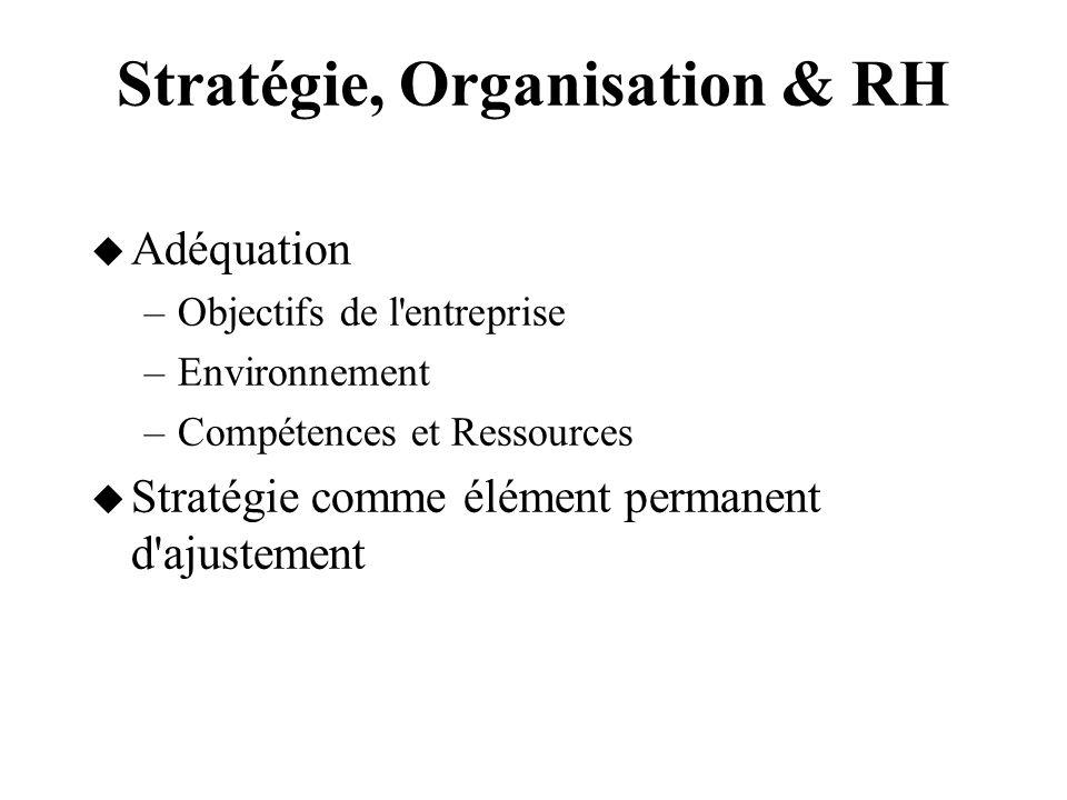 Stratégie, Organisation & RH
