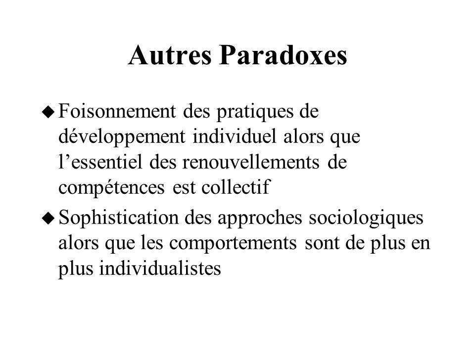 Autres Paradoxes Foisonnement des pratiques de développement individuel alors que l'essentiel des renouvellements de compétences est collectif.