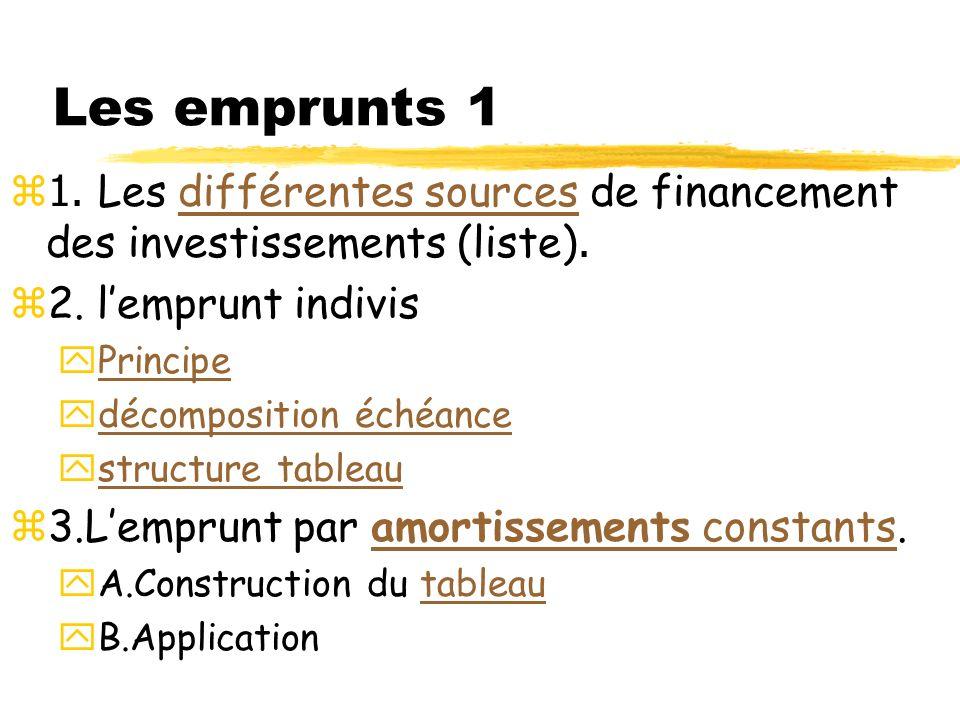 Les emprunts 1 1. Les différentes sources de financement des investissements (liste). 2. l'emprunt indivis.
