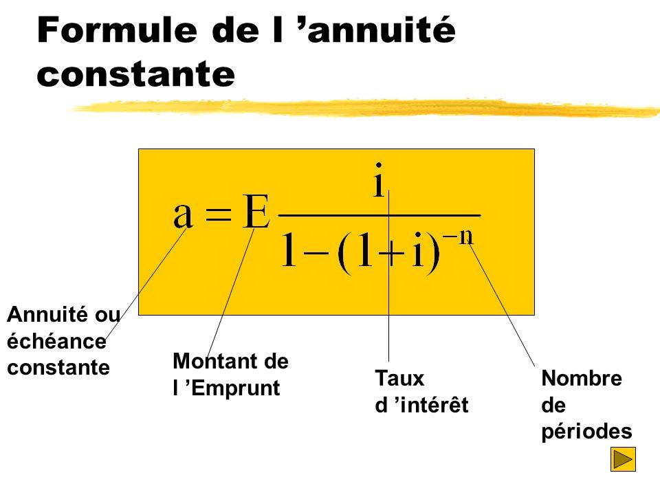 Formule de l 'annuité constante
