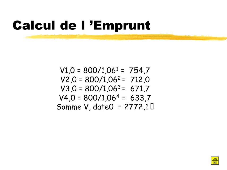 Calcul de l 'Emprunt V1,0 = 800/1,061 = 754,7 V2,0 = 800/1,062 = 712,0