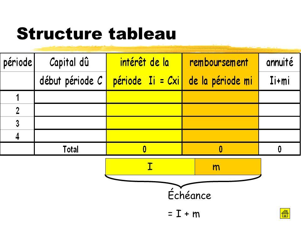 Structure tableau m Échéance = I + m I