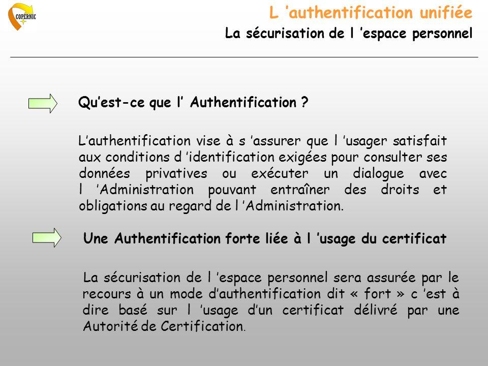 L 'authentification unifiée La sécurisation de l 'espace personnel