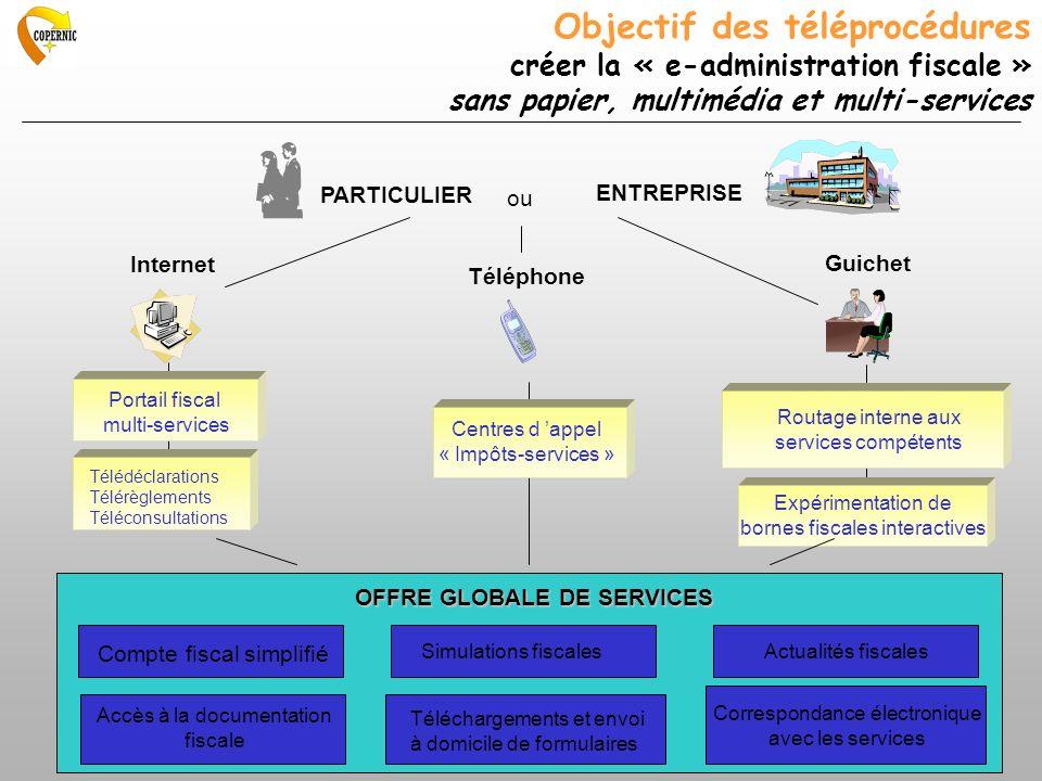Objectif des téléprocédures créer la « e-administration fiscale » sans papier, multimédia et multi-services