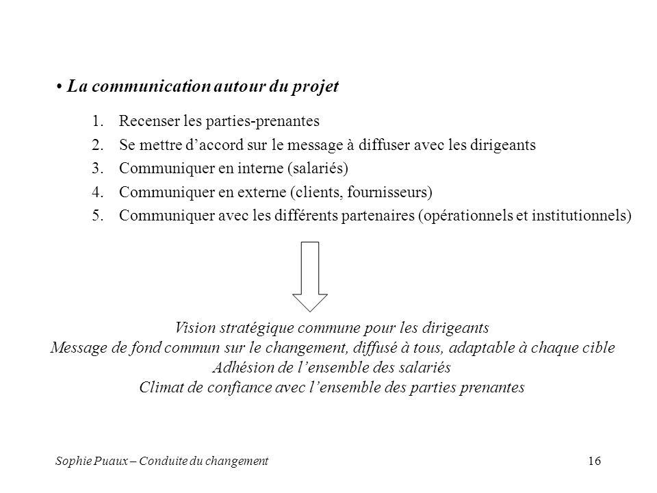 La communication autour du projet