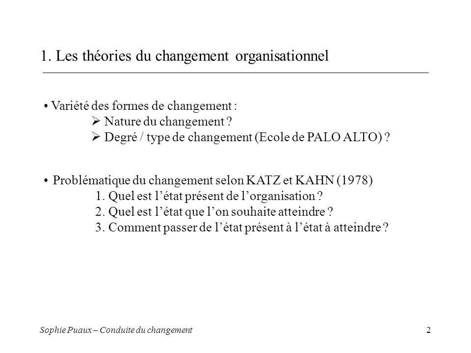 1. Les théories du changement organisationnel