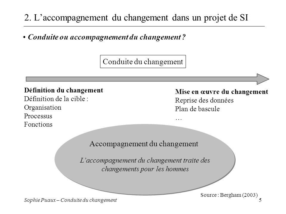 2. L'accompagnement du changement dans un projet de SI