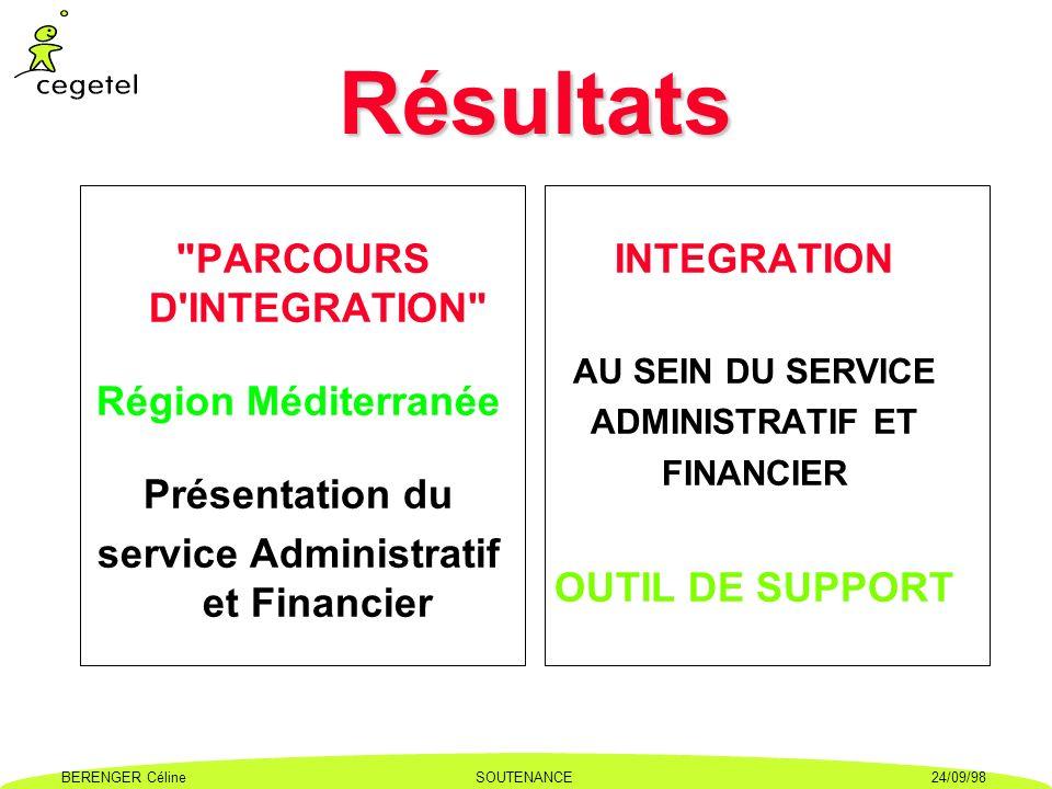 PARCOURS D INTEGRATION service Administratif et Financier
