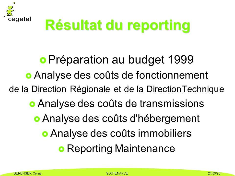 Résultat du reporting Préparation au budget 1999
