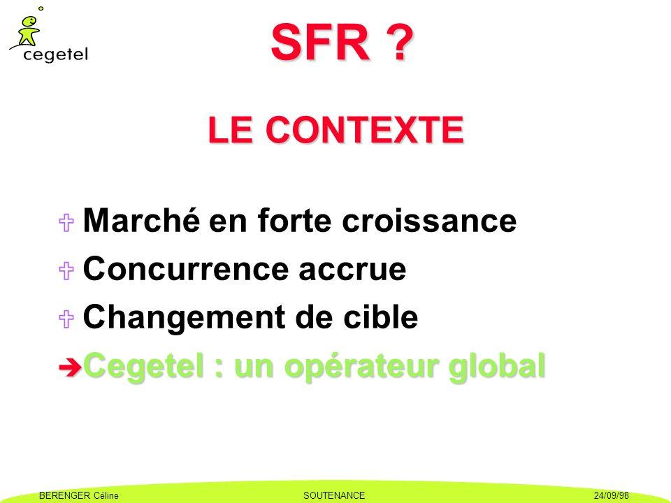 SFR LE CONTEXTE Marché en forte croissance Concurrence accrue
