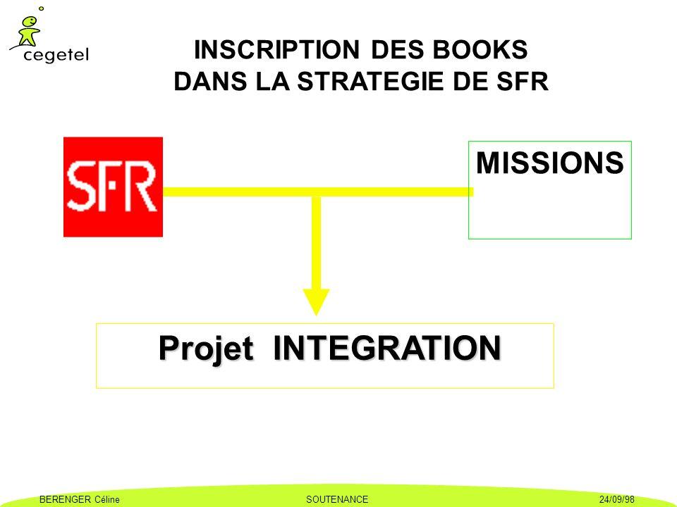 INSCRIPTION DES BOOKS DANS LA STRATEGIE DE SFR
