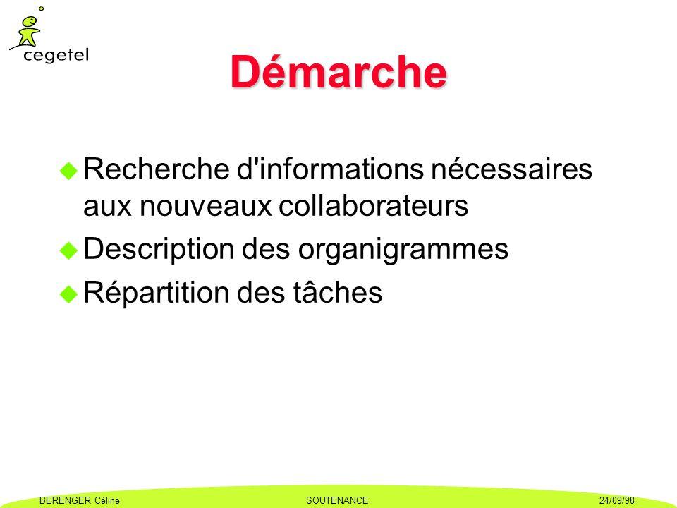 Démarche Recherche d informations nécessaires aux nouveaux collaborateurs. Description des organigrammes.