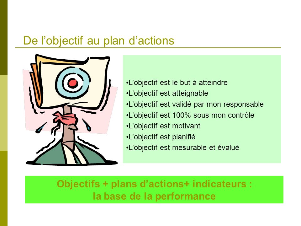 De l'objectif au plan d'actions
