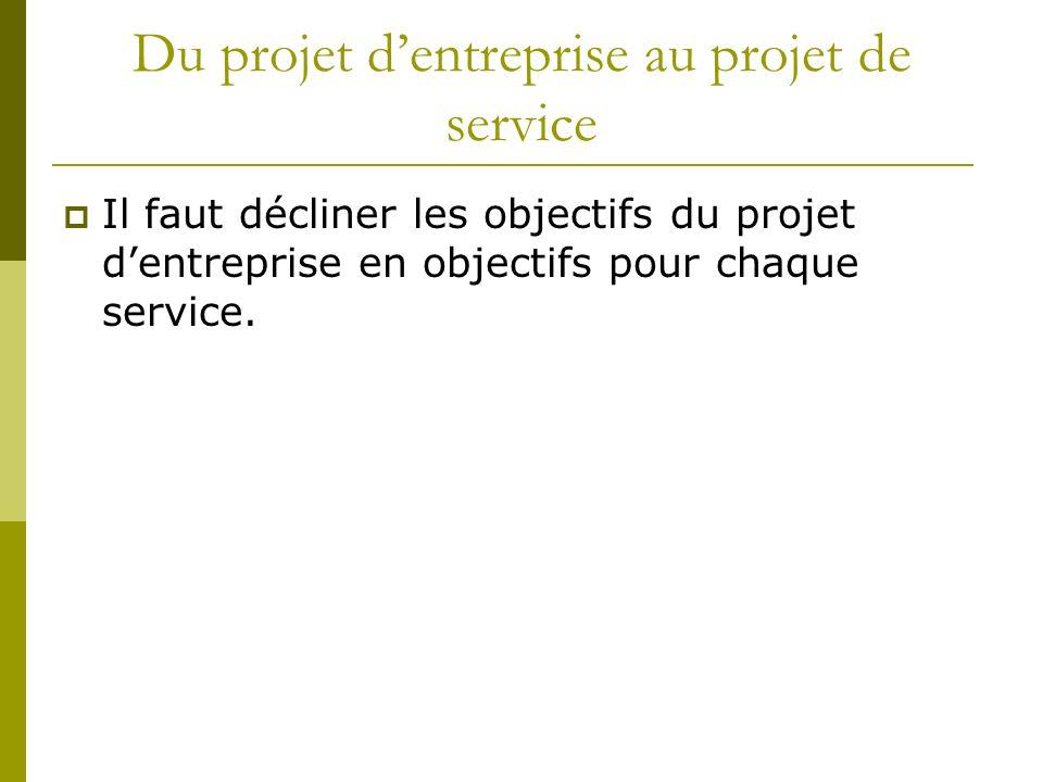 Du projet d'entreprise au projet de service