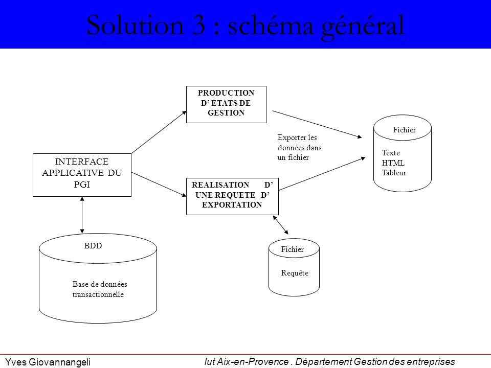 Solution 3 : schéma général