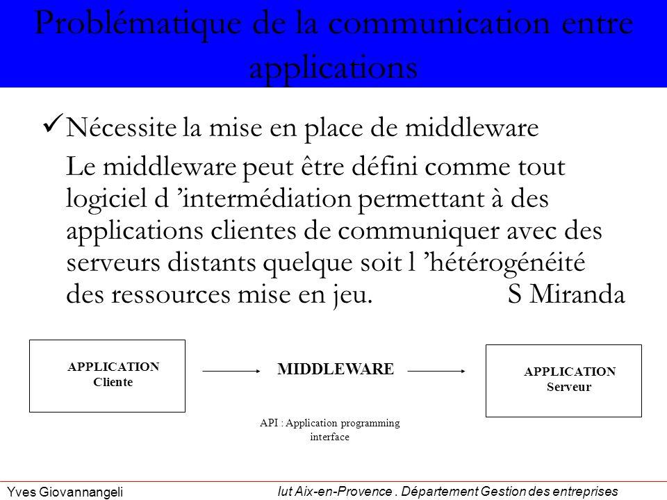Problématique de la communication entre applications