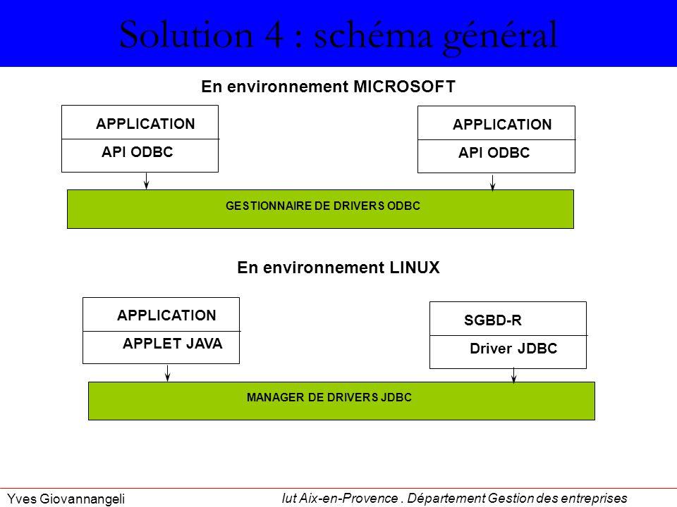 Solution 4 : schéma général