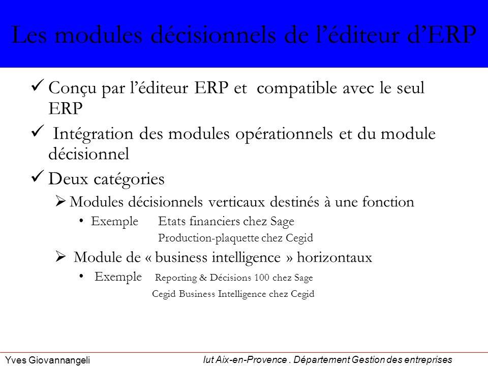 Les modules décisionnels de l'éditeur d'ERP