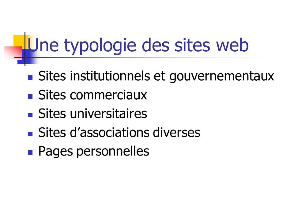 Une typologie des sites web