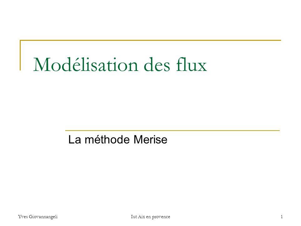 Modélisation des flux La méthode Merise Yves Giovannangeli