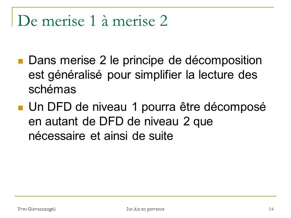De merise 1 à merise 2Dans merise 2 le principe de décomposition est généralisé pour simplifier la lecture des schémas.