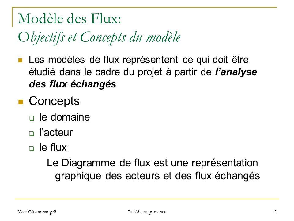 Modèle des Flux: Objectifs et Concepts du modèle