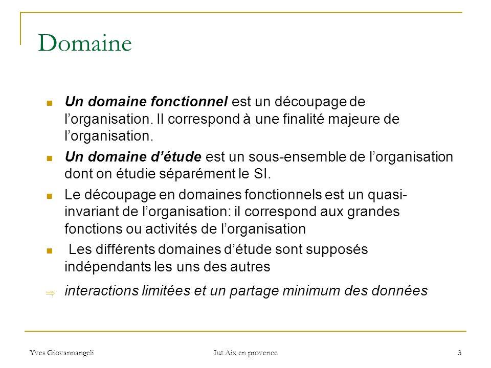Domaine Un domaine fonctionnel est un découpage de l'organisation. Il correspond à une finalité majeure de l'organisation.