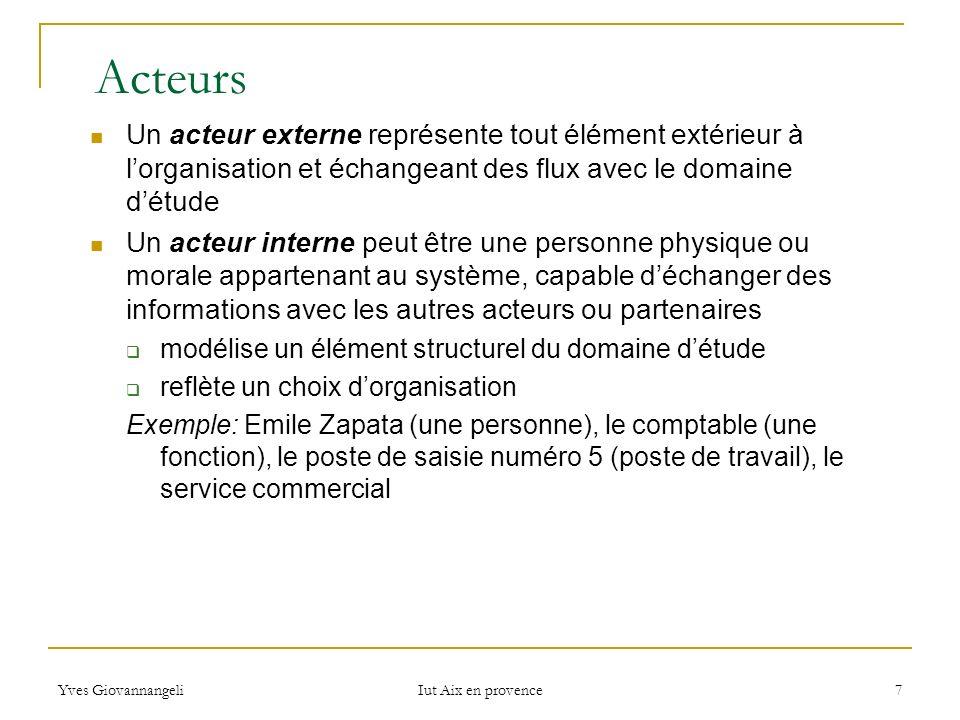 Acteurs Un acteur externe représente tout élément extérieur à l'organisation et échangeant des flux avec le domaine d'étude.