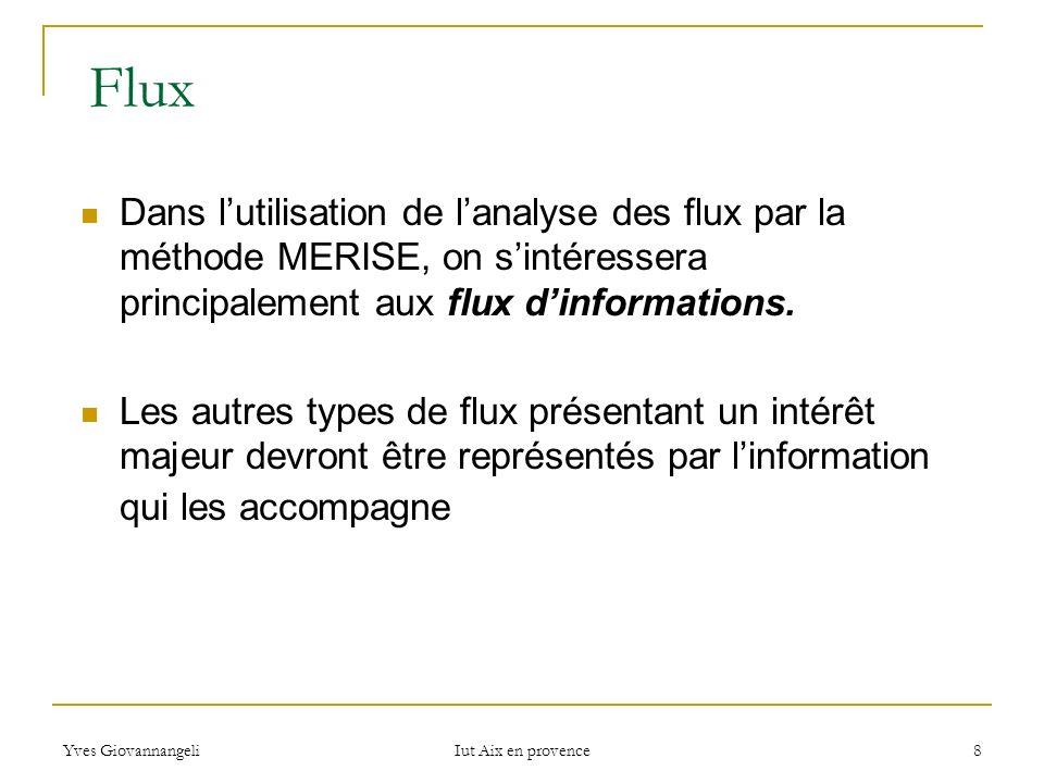FluxDans l'utilisation de l'analyse des flux par la méthode MERISE, on s'intéressera principalement aux flux d'informations.