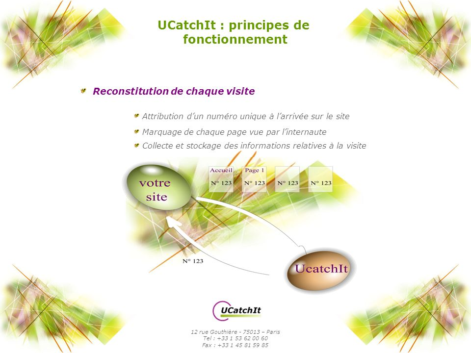 UCatchIt : principes de