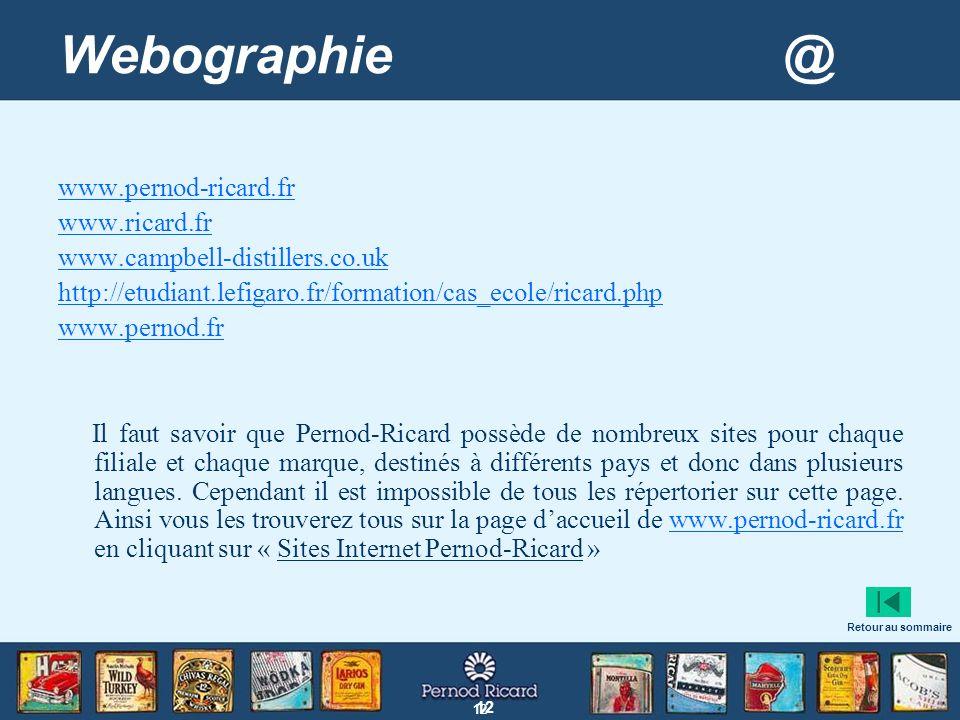 Webographie @ www.pernod-ricard.fr www.ricard.fr