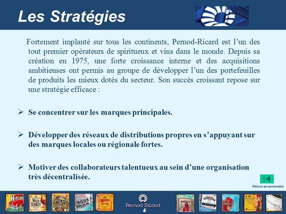 Les Stratégies Se concentrer sur les marques principales.